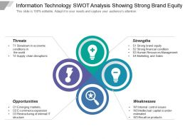 Information Technology Swot Analysis Showing Opportunities And Threats