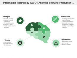Information Technology Swot Analysis Showing Production Quality And Brand Marketing
