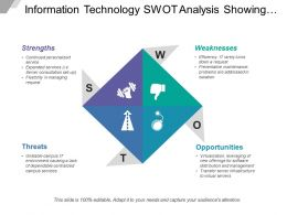 Information Technology Swot Analysis Showing Strengths And Weaknesses With Opportunities And Threats 2