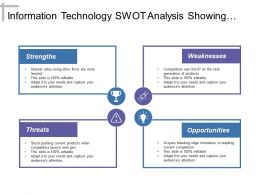 Information Technology Swot Analysis Showing Strengths Weaknesses Threats With Opportunities
