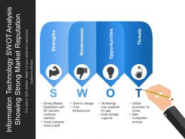 Information Technology Swot Analysis Showing Strong Market Reputation