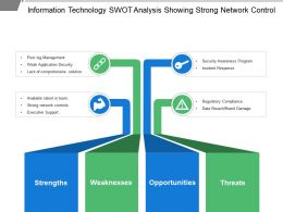 information_technology_swot_analysis_showing_strong_network_control_Slide01