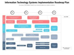 Information Technology Systems Implementation Roadmap Plan