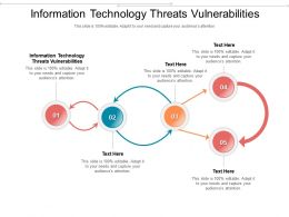 Information Technology Threats Vulnerabilities Ppt Powerpoint Presentation Inspiration Cpb
