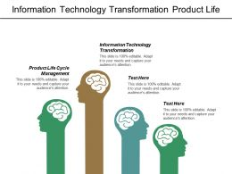 Information Technology Transformation Product Life Cycle Management Marketing Campaign Cpb
