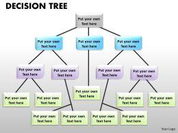 information Tree 21