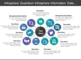 Infosphere Guardium Infosphere Information Data Repositories Sales Department