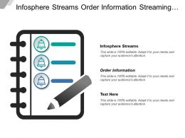 Infosphere Streams Order Information Streaming Computing Ship Order