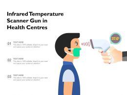 Infrared Temperature Scanner Gun In Health Centres