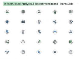 Infrastructure Analysis And Recommendations Icons Slide Infrastructure Analysis And Recommendations Ppt Rules
