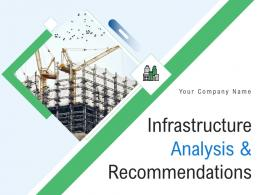 Infrastructure Analysis And Recommendations Powerpoint Presentation Slides