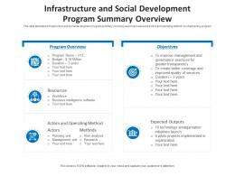 Infrastructure And Social Development Program Summary Overview