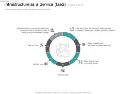 Infrastructure As A Service IaaS As Needed Ppt Powerpoint Presentation Portfolio Files