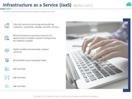Infrastructure As A Service Iaas Business Ppt Powerpoint Presentation Gallery Graphics Template