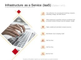 Infrastructure As A Service IaaS M2716 Ppt Powerpoint Presentation Pictures Themes