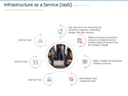Infrastructure As A Service IaaS Needed Instead Ppt Powerpoint Presentation Outline Infographics