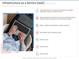 Infrastructure As A Service IaaS Scalable Ppt Powerpoint Presentation Visual Aids Inspiration