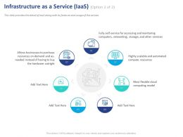 Infrastructure As A Service Iaas Storage Ppt Powerpoint Presentation Outline Display