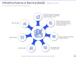 Infrastructure As A Service R563 Ppt Powerpoint Template Graphic Images