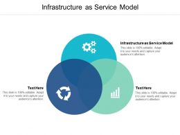 Infrastructure As Service Model Ppt Powerpoint Presentation Model Clipart Cpb
