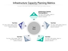 Infrastructure Capacity Planning Metrics Ppt Powerpoint Presentation Slides Format Cpb
