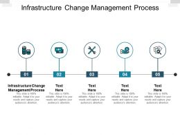 Infrastructure Change Management Process Ppt Powerpoint Presentation Gallery Designs Cpb