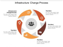 Infrastructure Change Process Ppt Powerpoint Presentation Portfolio Rules Cpb