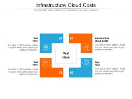 Infrastructure Cloud Costs Ppt Powerpoint Presentation Gallery Infographics Cpb