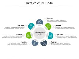 Infrastructure Code Ppt Powerpoint Presentation Show Cpb
