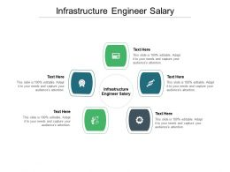 Infrastructure Engineer Salary Ppt Powerpoint Presentation Layouts Background Images Cpb