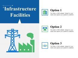 Infrastructure Facilities Powerpoint Presentation Templates