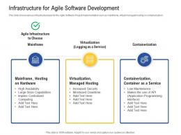 Infrastructure For Agile Software Development Maintenance Ppt Layout