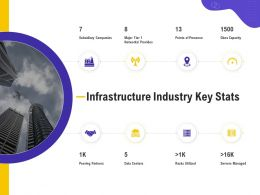 Infrastructure Industry Key Stats Gbns Capacity Ppt Powerpoint Presentation Gallery Slides