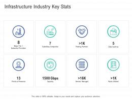 Infrastructure Industry Key Stats Infrastructure Construction Planning And Management Ppt Icons
