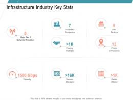 Infrastructure Industry Key Stats Infrastructure Management Services Ppt Sample