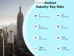 Infrastructure Industry Key Stats Major Powerpoint Presentation Example