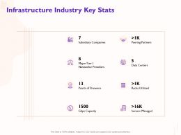 Infrastructure Industry Key Stats Major Tier Ppt Powerpoint Presentation Layouts Graphics Example