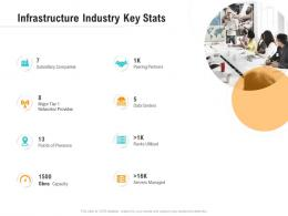 Infrastructure Industry Key Stats Optimizing Business Ppt Slides