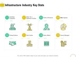 Infrastructure Industry Key Stats Optimizing Infrastructure Using Modern Techniques Ppt Graphics