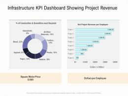 Infrastructure KPI Dashboard Showing Project Revenue Business Operations Analysis Examples Ppt Slides