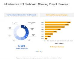 Infrastructure KPI Dashboard Showing Project Revenue Civil Infrastructure Construction Management Ppt Icon