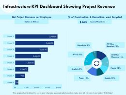 Infrastructure KPI Dashboard Showing Project Revenue Household Ppt Powerpoint Presentation Diagram