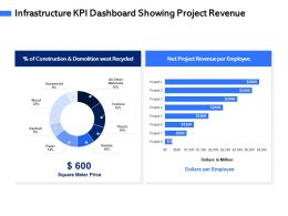 Infrastructure KPI Dashboard Showing Project Revenue M3077 Ppt Powerpoint Presentation Clipart