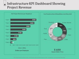 Infrastructure KPI Dashboard Showing Project Revenue N581 Ppt Powerpoint Presentation File