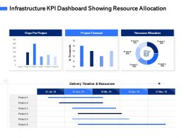 Infrastructure KPI Dashboard Showing Resource Allocation M3078 Ppt Powerpoint Presentation Gallery