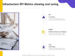 Infrastructure KPI Metrics Showing Cost Saving Audiences Ppt Powerpoint Presentation Ideas Clipart