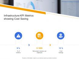 Infrastructure KPI Metrics Showing Cost Saving Civil Infrastructure Construction Management Ppt Topics