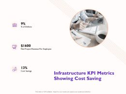 Infrastructure KPI Metrics Showing Cost Saving Defects Ppt Powerpoint Presentation Slides Design Ideas