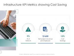 Infrastructure KPI Metrics Showing Cost Saving Infrastructure Engineering Facility Management Ppt Tips