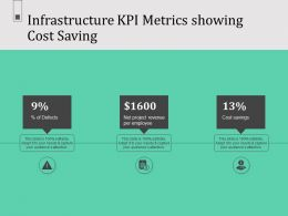 Infrastructure KPI Metrics Showing Cost Saving N583 Ppt Powerpoint Presentation Infographics